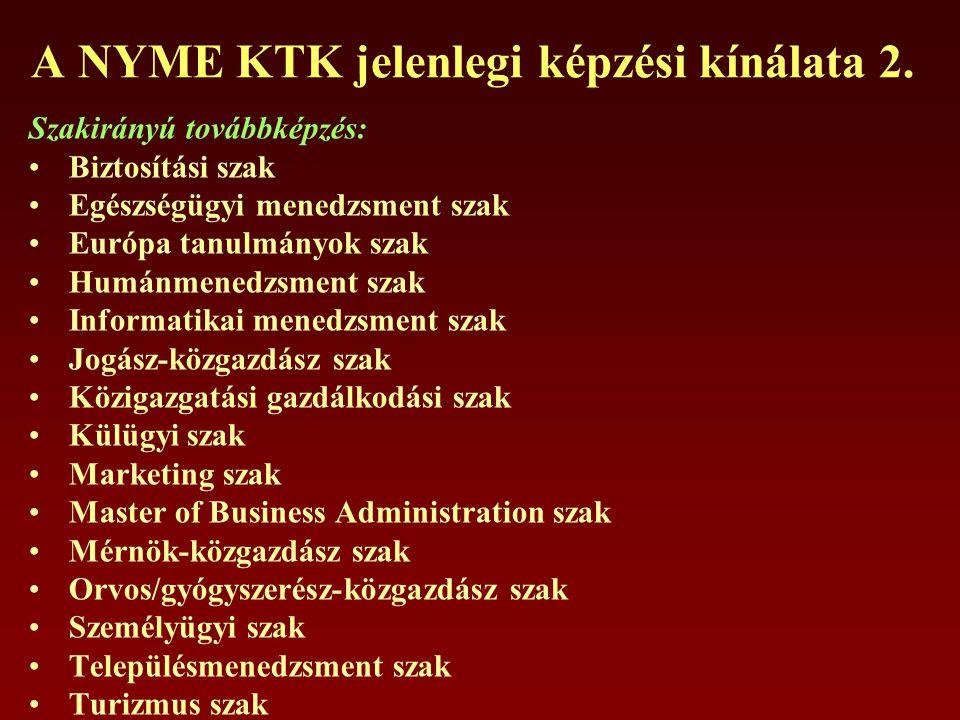 A NYME KTK jelenlegi képzési kínálata 2.