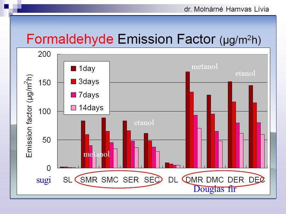 dr. Molnárné Hamvas Lívia sugi Douglas fir metanol etanol metanol etanol