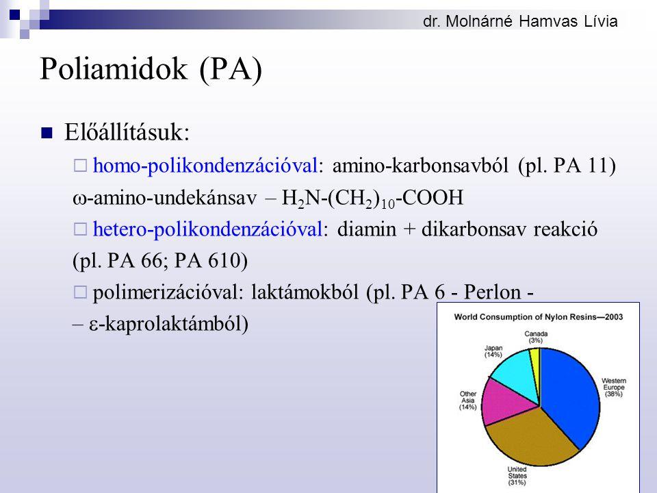 dr. Molnárné Hamvas Lívia Poliamidok (PA) Előállításuk:  homo-polikondenzációval: amino-karbonsavból (pl. PA 11)  -amino-undekánsav – H 2 N-(CH 2 )
