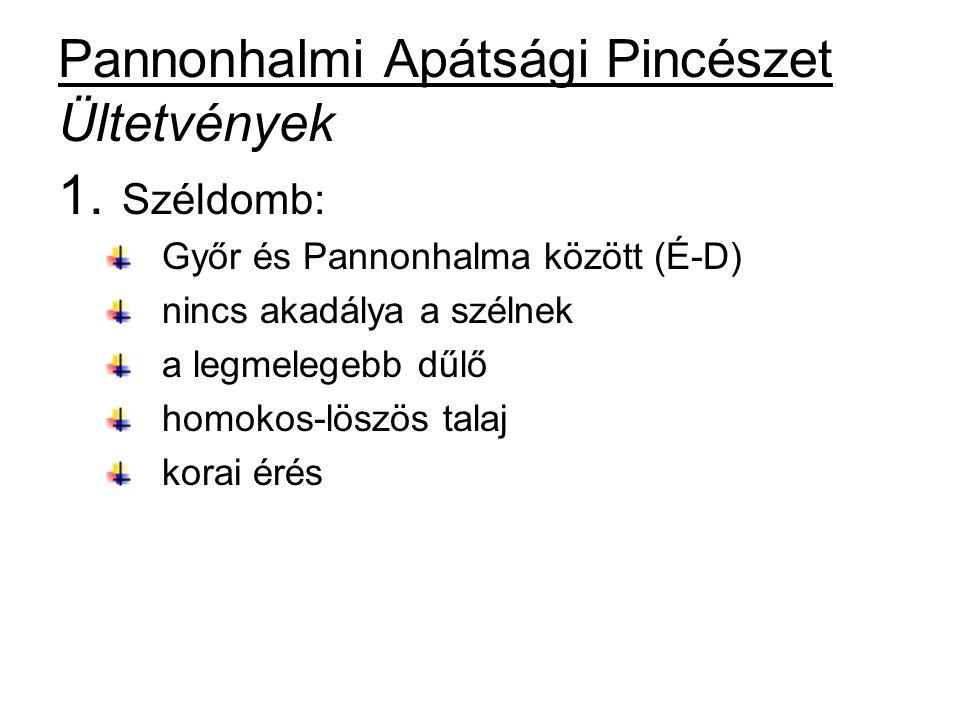 Pannonhalmi Apátsági Pincészet Ültetvények 1. Széldomb: Győr és Pannonhalma között (É-D) nincs akadálya a szélnek a legmelegebb dűlő homokos-löszös ta
