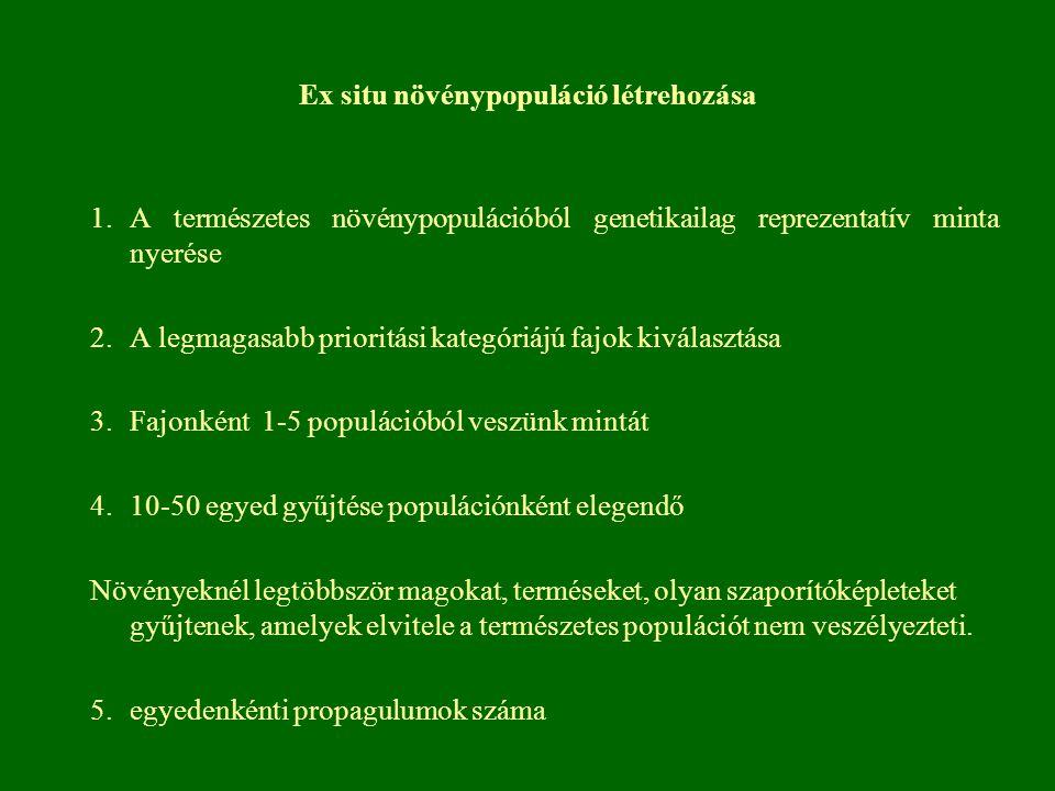 Ex situ növénypopuláció létrehozása 1.A természetes növénypopulációból genetikailag reprezentatív minta nyerése 2.A legmagasabb prioritási kategóriájú
