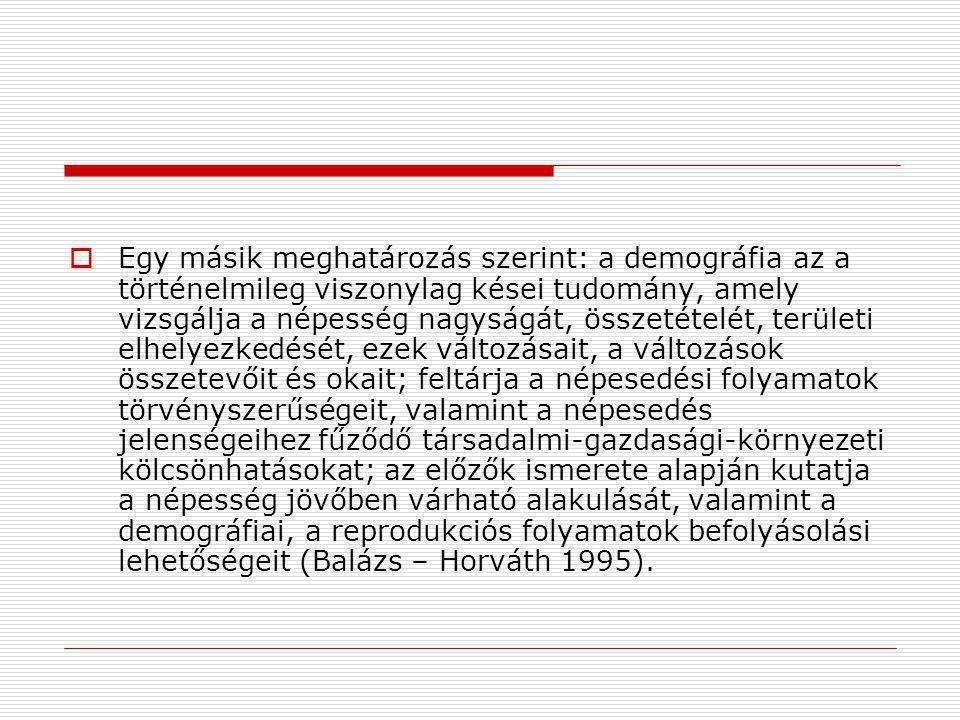 Az ezer férfira jutó nők száma Magyarországon 1870–2020 között