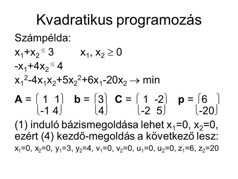 Kvadratikus programozás Számpélda: x 1 +x 2  3 x 1, x 2  0 -x 1 +4x 2  4 x 1 2 -4x 1 x 2 +5x 2 2 +6x 1 -20x 2  min A =  1 1 b =  3 C =  1 -2 p