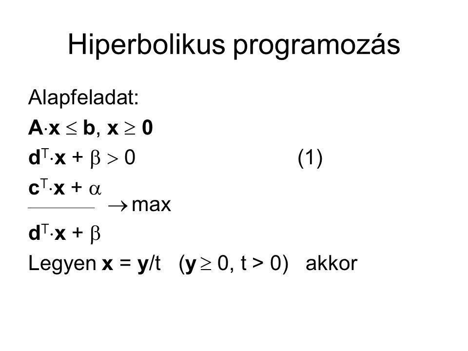 Hiperbolikus programozás A  y  b  t c T  y +  t   max d T  y +  t Válasszuk meg t paramétert úgy, hogy d T  y +  t = 1 Teljesüljön, akkor (1) ekvivalens