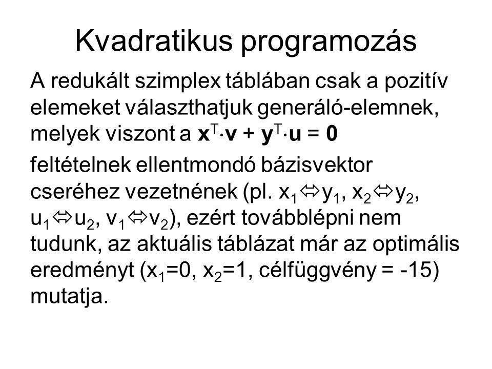 Kvadratikus programozás A redukált szimplex táblában csak a pozitív elemeket választhatjuk generáló-elemnek, melyek viszont a x T  v + y T  u = 0 fe
