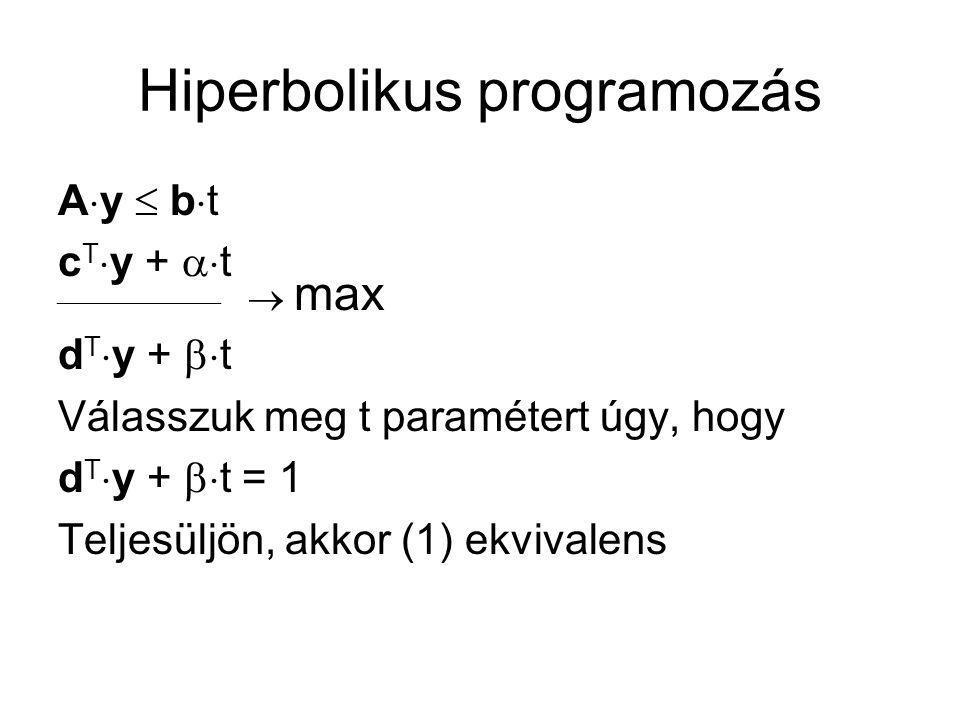 Hiperbolikus programozás A  y  b  t c T  y +  t   max d T  y +  t Válasszuk meg t paramétert úgy, hogy d T  y +  t = 1 Teljesüljön,