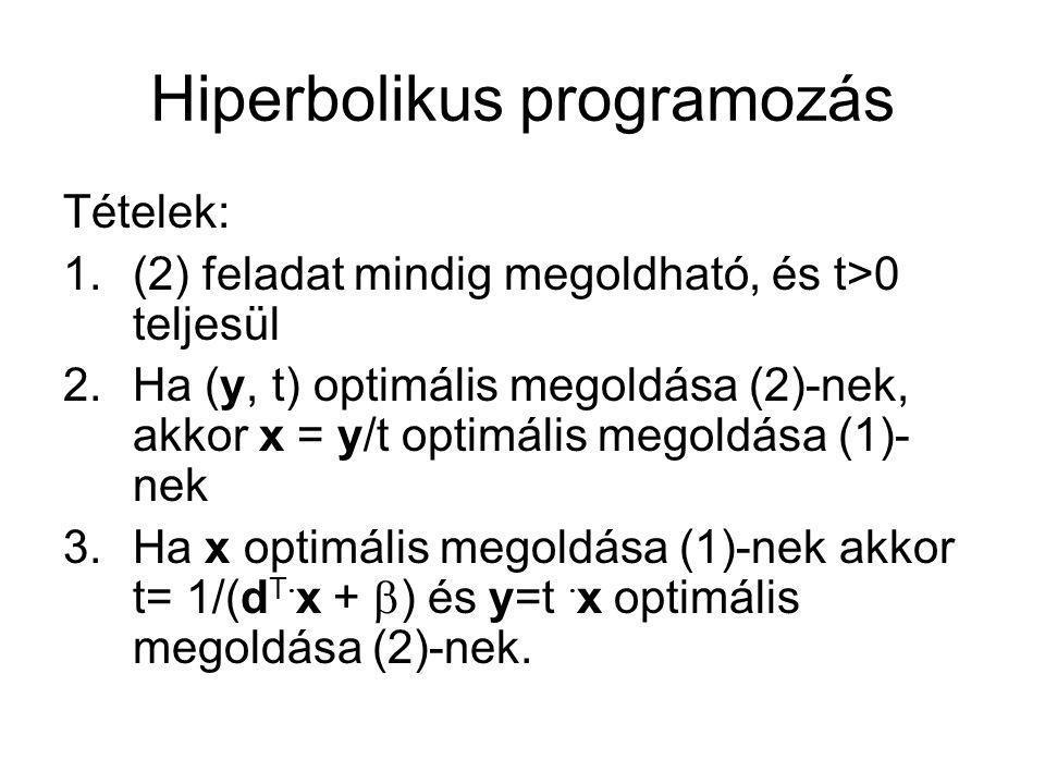 Hiperbolikus programozás Számpélda: x 1 + x 2  4 x 1 - x 2  2 (2  x 1 + x 2 - 2)/(x 1 + x 2 + 1)  max helyett megoldandó y 1 + y 2 – 4  t  0 y 1 - y 2 -2  t  0 y 1 + y 2 + t = 1 2  y 1 + y 2 – 2  t  max