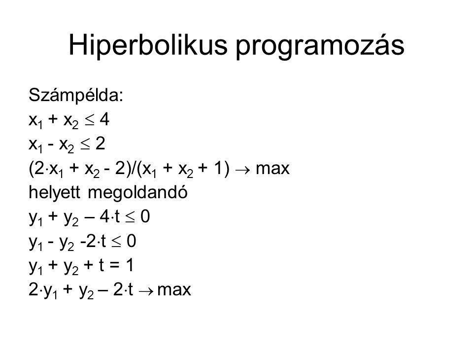 Hiperbolikus programozás A számpéldát LP-ként megoldva kapjuk: y 1 = 0,6 y 2 = 0,2 t = 0,2 ezért a megoldások x-re x 1 = 3 x 2 = 1 a célfgv értéke pedig 1
