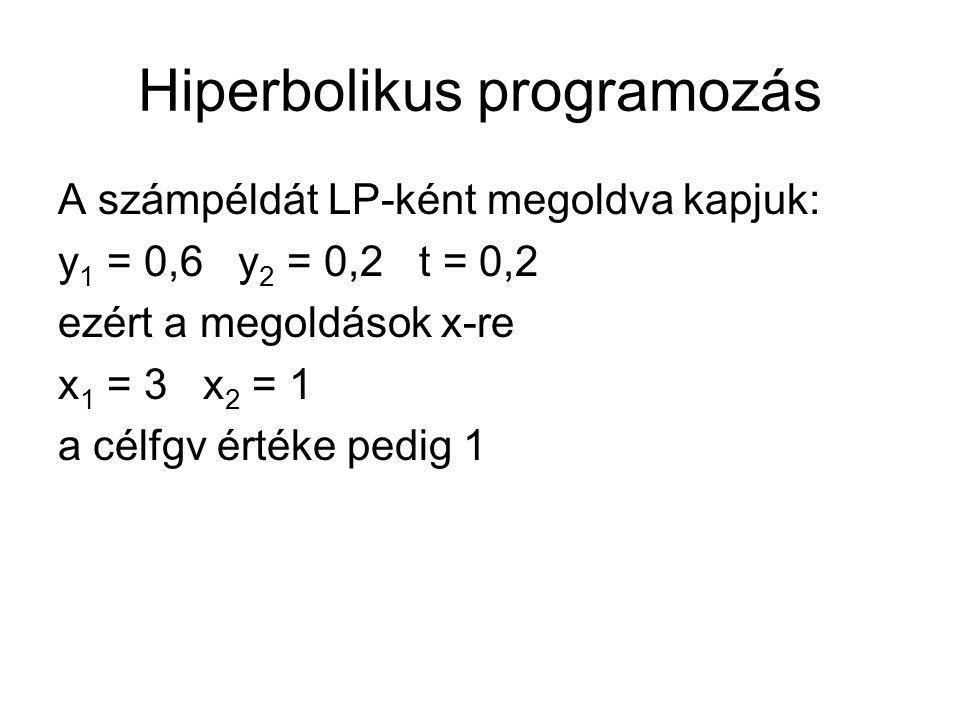 Hiperbolikus programozás A számpéldát LP-ként megoldva kapjuk: y 1 = 0,6 y 2 = 0,2 t = 0,2 ezért a megoldások x-re x 1 = 3 x 2 = 1 a célfgv értéke ped