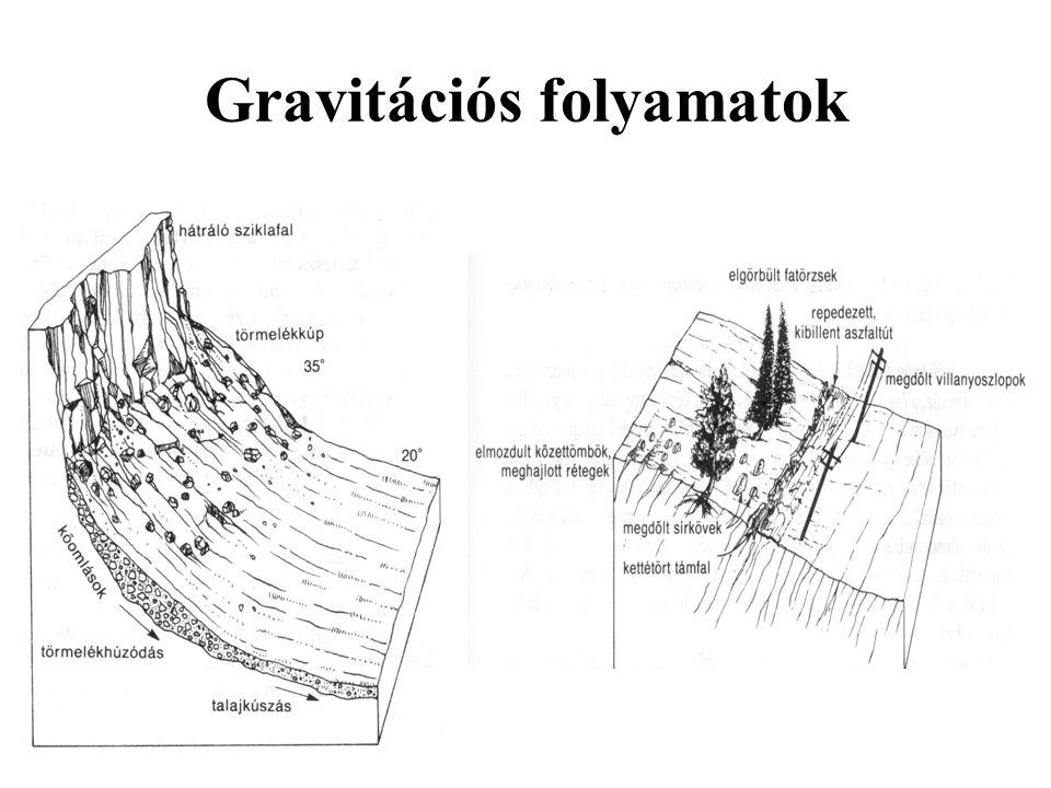 Gravitációs folyamatok