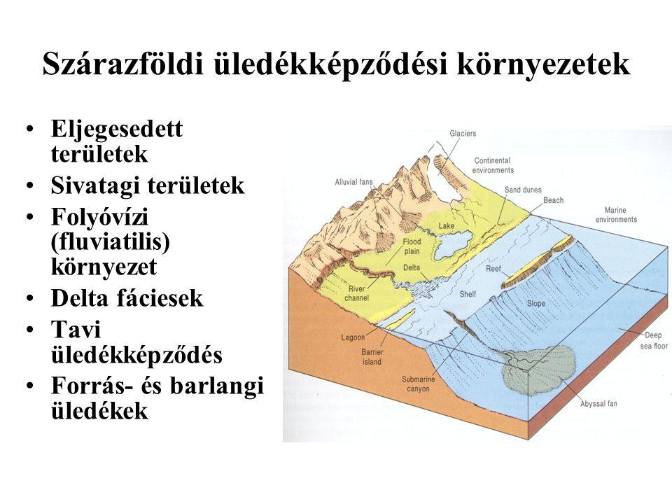 Szárazföldi üledékképződési környezetek Eljegesedett területek Sivatagi területek Folyóvízi (fluviatilis) környezet Delta fáciesek Tavi üledékképződés Forrás- és barlangi üledékek