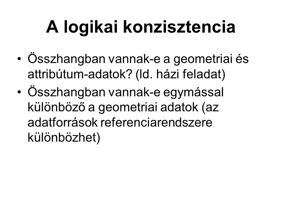 A logikai konzisztencia Összhangban vannak-e a geometriai és attribútum-adatok? (ld. házi feladat) Összhangban vannak-e egymással különböző a geometri
