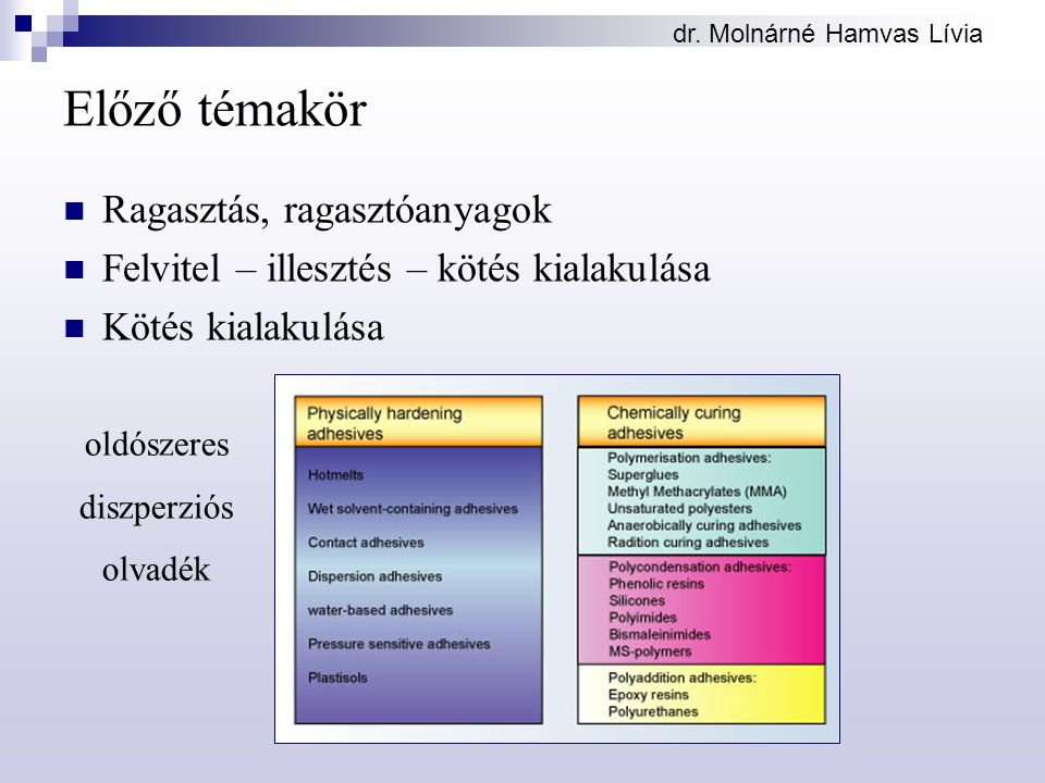 dr. Molnárné Hamvas Lívia Előző témakör Ragasztás, ragasztóanyagok Felvitel – illesztés – kötés kialakulása Kötés kialakulása oldószeres diszperziós o
