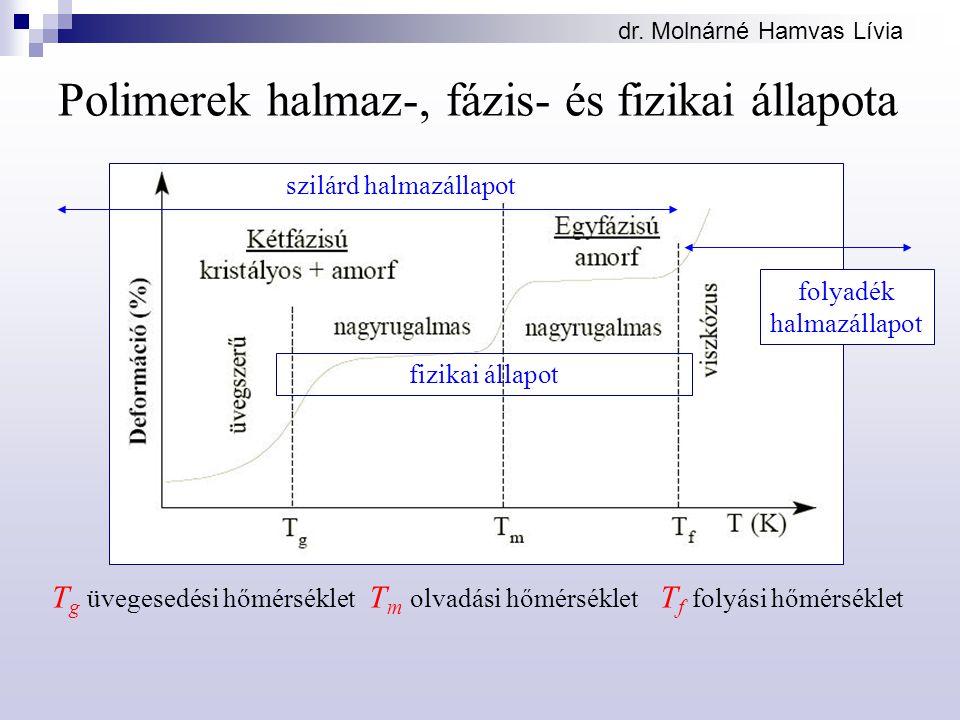 dr. Molnárné Hamvas Lívia Polimerek halmaz-, fázis- és fizikai állapota T g üvegesedési hőmérséklet T f folyási hőmérséklet T m olvadási hőmérséklet f