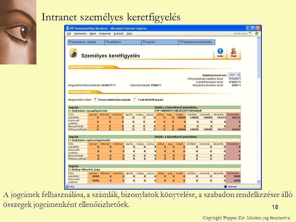 18 Intranet személyes keretfigyelés A jogcímek felhasználása, a számlák, bizonylatok könyvelése, a szabadon rendelkezésre álló összegek jogcímenként ellenőrizhetőek.