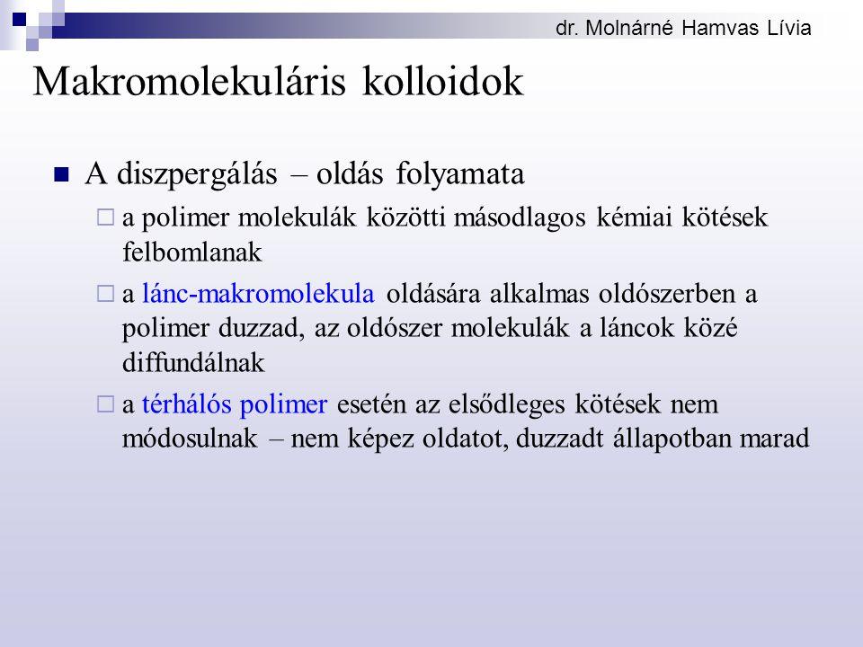 dr. Molnárné Hamvas Lívia Makromolekuláris kolloidok A diszpergálás – oldás folyamata  a polimer molekulák közötti másodlagos kémiai kötések felbomla