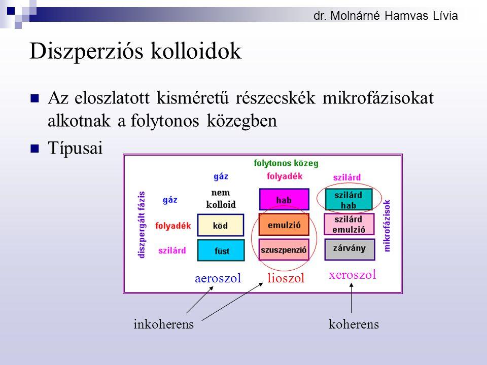 dr. Molnárné Hamvas Lívia Diszperziós kolloidok Az eloszlatott kisméretű részecskék mikrofázisokat alkotnak a folytonos közegben Típusai aeroszolliosz