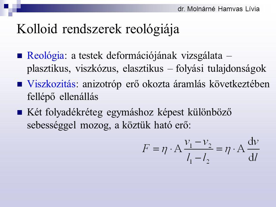dr. Molnárné Hamvas Lívia Kolloid rendszerek reológiája Reológia: a testek deformációjának vizsgálata – plasztikus, viszkózus, elasztikus – folyási tu
