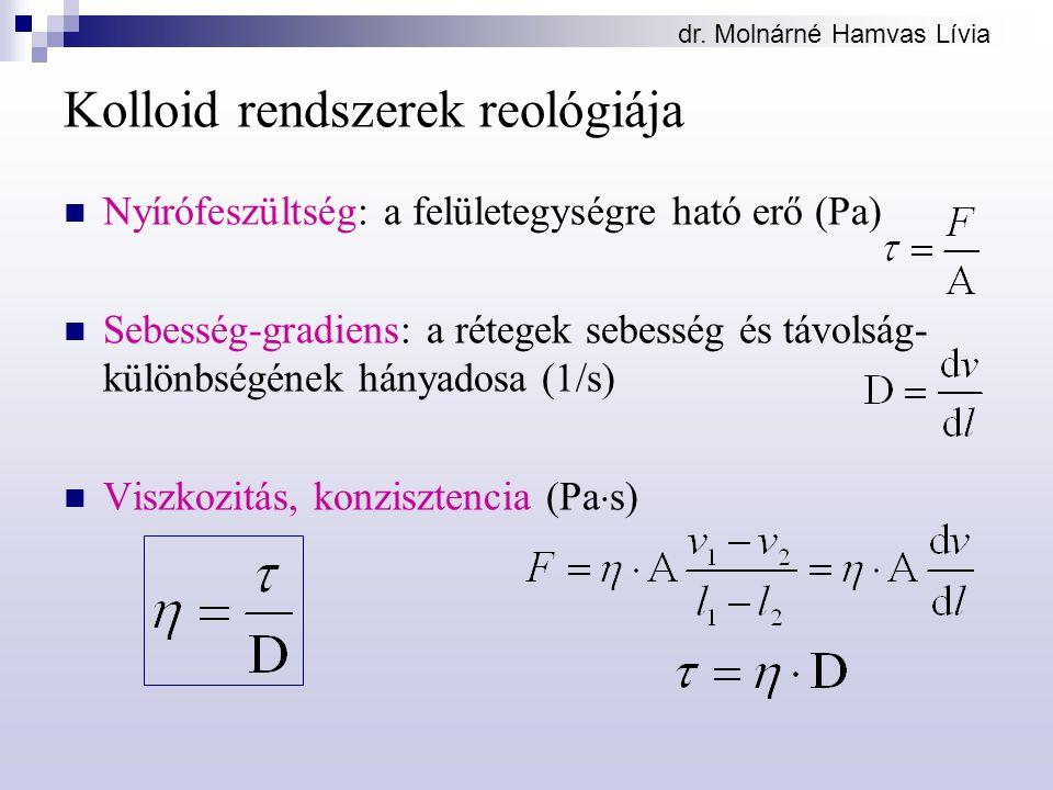 dr. Molnárné Hamvas Lívia Kolloid rendszerek reológiája Nyírófeszültség: a felületegységre ható erő (Pa) Sebesség-gradiens: a rétegek sebesség és távo
