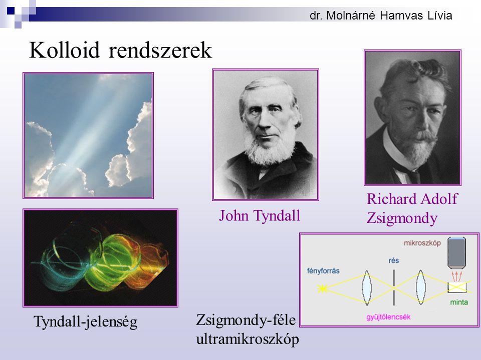 dr. Molnárné Hamvas Lívia Kolloid rendszerek Zsigmondy-féle ultramikroszkóp Richard Adolf Zsigmondy Tyndall-jelenség John Tyndall