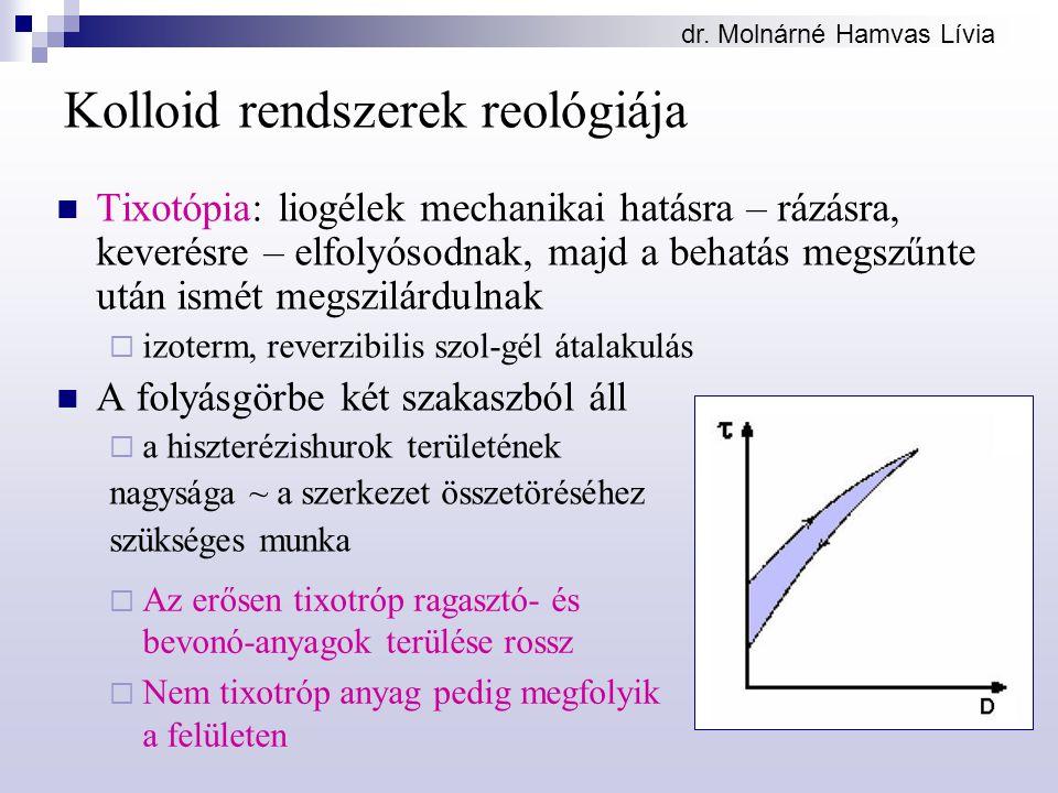 dr. Molnárné Hamvas Lívia Kolloid rendszerek reológiája Tixotópia: liogélek mechanikai hatásra – rázásra, keverésre – elfolyósodnak, majd a behatás me
