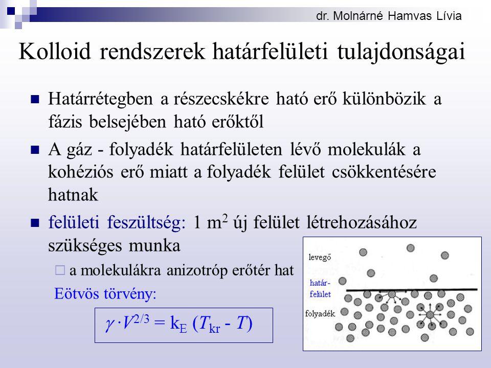 dr. Molnárné Hamvas Lívia Kolloid rendszerek határfelületi tulajdonságai Határrétegben a részecskékre ható erő különbözik a fázis belsejében ható erők