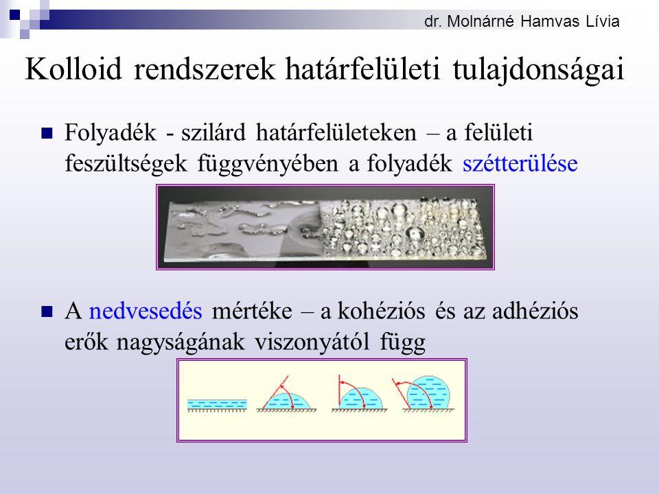 dr. Molnárné Hamvas Lívia Kolloid rendszerek határfelületi tulajdonságai Folyadék - szilárd határfelületeken – a felületi feszültségek függvényében a