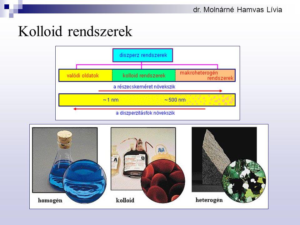 dr. Molnárné Hamvas Lívia Kolloid rendszerek