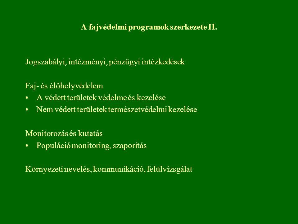 A fajvédelmi programok szerkezete II. Jogszabályi, intézményi, pénzügyi intézkedések Faj- és élőhelyvédelem A védett területek védelme és kezelése Nem