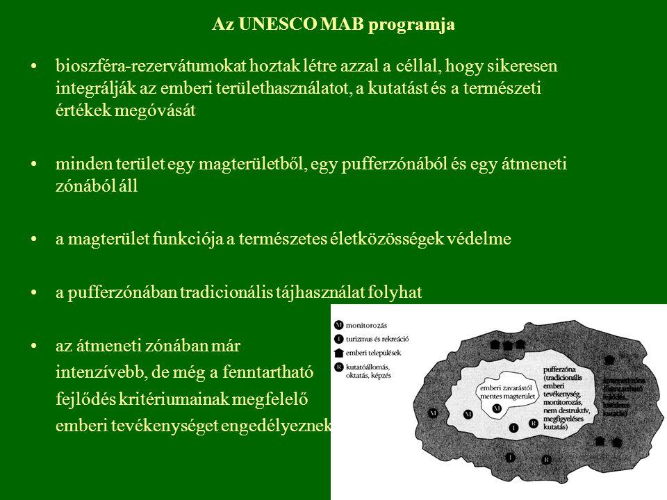 Az UNESCO MAB programja bioszféra-rezervátumokat hoztak létre azzal a céllal, hogy sikeresen integrálják az emberi területhasználatot, a kutatást és a