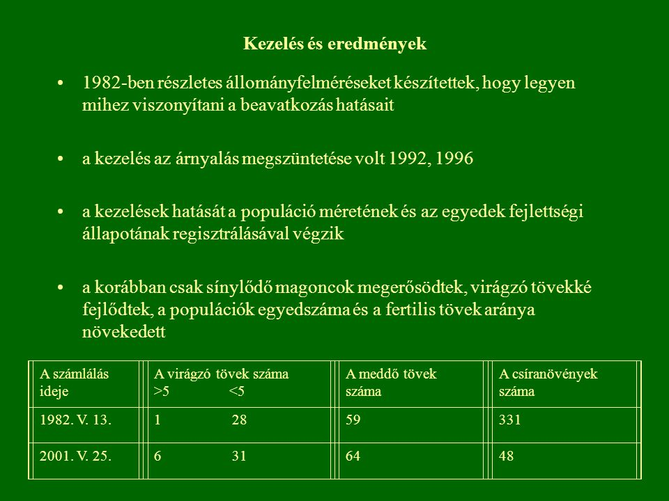 Kezelés és eredmények 1982-ben részletes állományfelméréseket készítettek, hogy legyen mihez viszonyítani a beavatkozás hatásait a kezelés az árnyalás