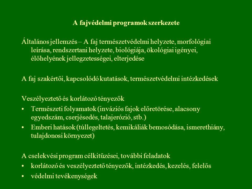 A fajvédelmi programok szerkezete Általános jellemzés – A faj természetvédelmi helyzete, morfológiai leírása, rendszertani helyzete, biológiája, ökoló