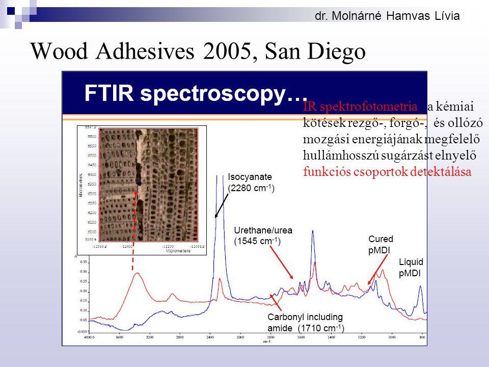dr. Molnárné Hamvas Lívia Wood Adhesives 2005, San Diego IR spektrofotometria: a kémiai kötések rezgő-, forgó-, és ollózó mozgási energiájának megfele