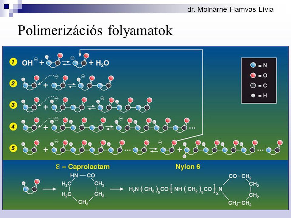 dr. Molnárné Hamvas Lívia Polimerizációs folyamatok