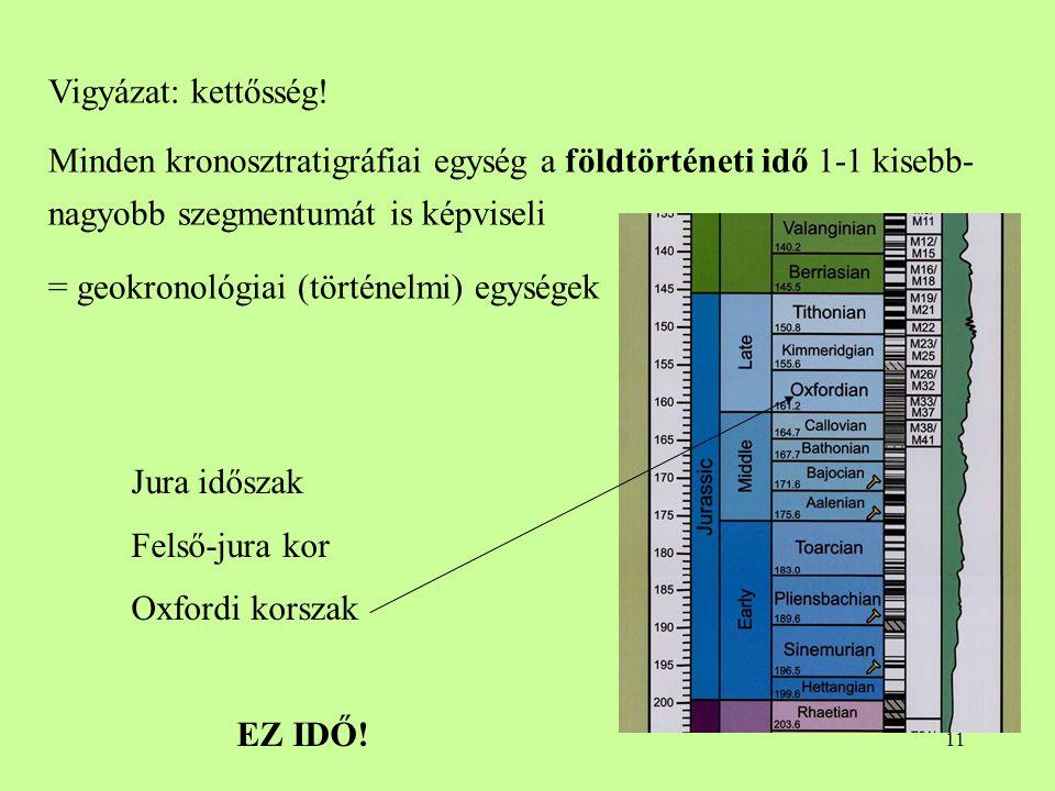 11 Vigyázat: kettősség! Minden kronosztratigráfiai egység a földtörténeti idő 1-1 kisebb- nagyobb szegmentumát is képviseli = geokronológiai (történel