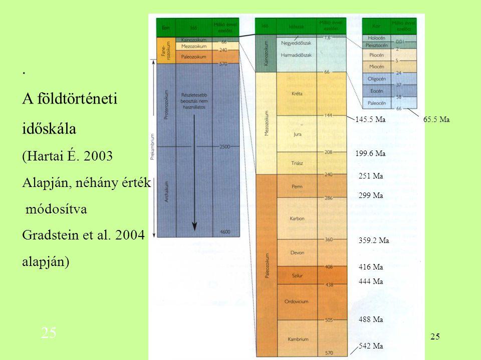 25. A földtörténeti időskála (Hartai É. 2003 Alapján, néhány érték módosítva Gradstein et al. 2004 alapján) 25 542 Ma 488 Ma 416 Ma 444 Ma 251 Ma 299