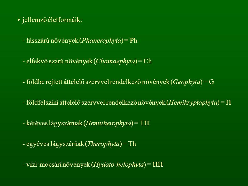 jellemző életformáik: - fásszárú növények (Phanerophyta) = Ph - elfekvő szárú növények (Chamaephyta) = Ch - földbe rejtett áttelelő szervvel rendelkező növények (Geophyta) = G - földfelszíni áttelelő szervvel rendelkező növények (Hemikryptophyta) = H - kétéves lágyszárúak (Hemitherophyta) = TH - egyéves lágyszárúak (Therophyta) = Th - vízi-mocsári növények (Hydato-helophyta) = HH