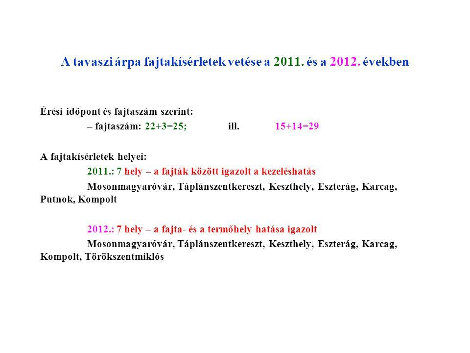 A tavaszi árpa fajtakísérletek vetése a 2011.és a 2012.