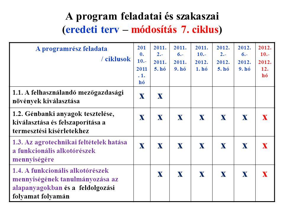 A program feladatai és szakaszai (eredeti terv – módosítás 7.