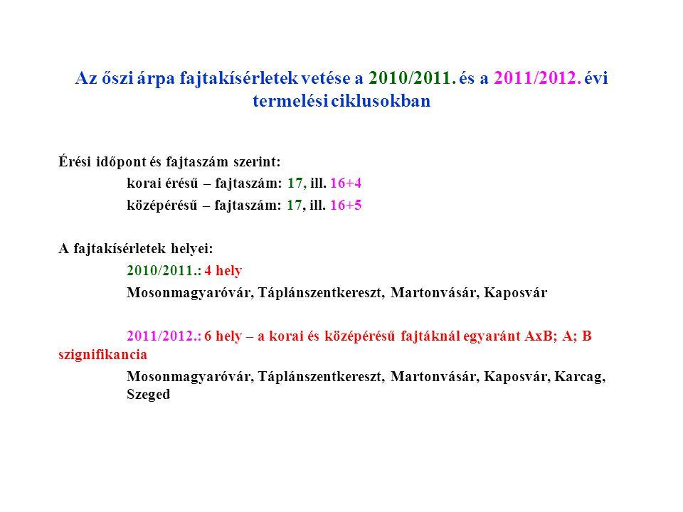 Az őszi árpa fajtakísérletek vetése a 2010/2011.és a 2011/2012.