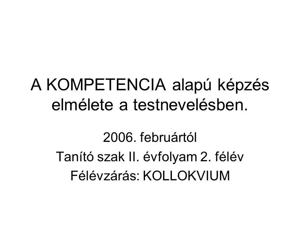 A KOMPETENCIA alapú képzés elmélete a testnevelésben. 2006. februártól Tanító szak II. évfolyam 2. félév Félévzárás: KOLLOKVIUM