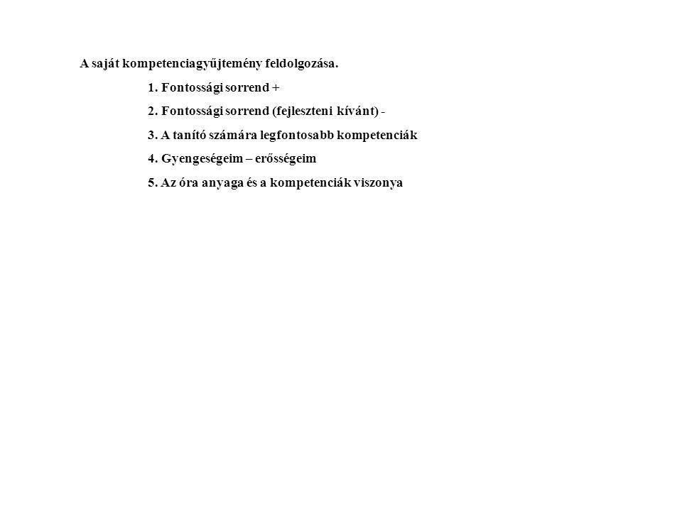 A saját kompetenciagyűjtemény feldolgozása. 1. Fontossági sorrend + 2. Fontossági sorrend (fejleszteni kívánt) - 3. A tanító számára legfontosabb komp