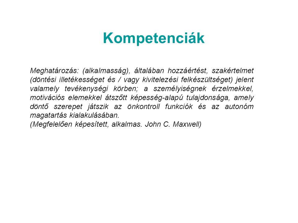 Kompetenciák Meghatározás: (alkalmasság), általában hozzáértést, szakértelmet (döntési illetékességet és / vagy kivitelezési felkészültséget) jelent v