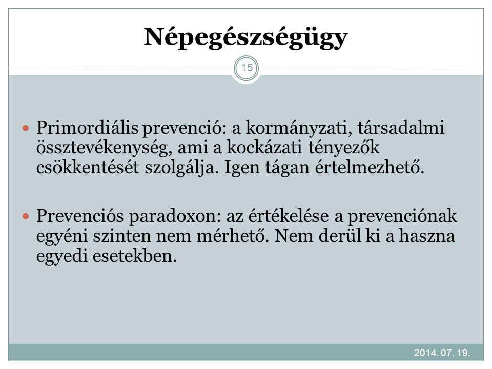Népegészségügy 2014. 07. 19. 15 Primordiális prevenció: a kormányzati, társadalmi össztevékenység, ami a kockázati tényezők csökkentését szolgálja. Ig