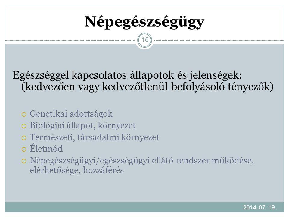 Népegészségügy 2014. 07. 19. 16 Egészséggel kapcsolatos állapotok és jelenségek: (kedvezően vagy kedvezőtlenül befolyásoló tényezők)  Genetikai adott