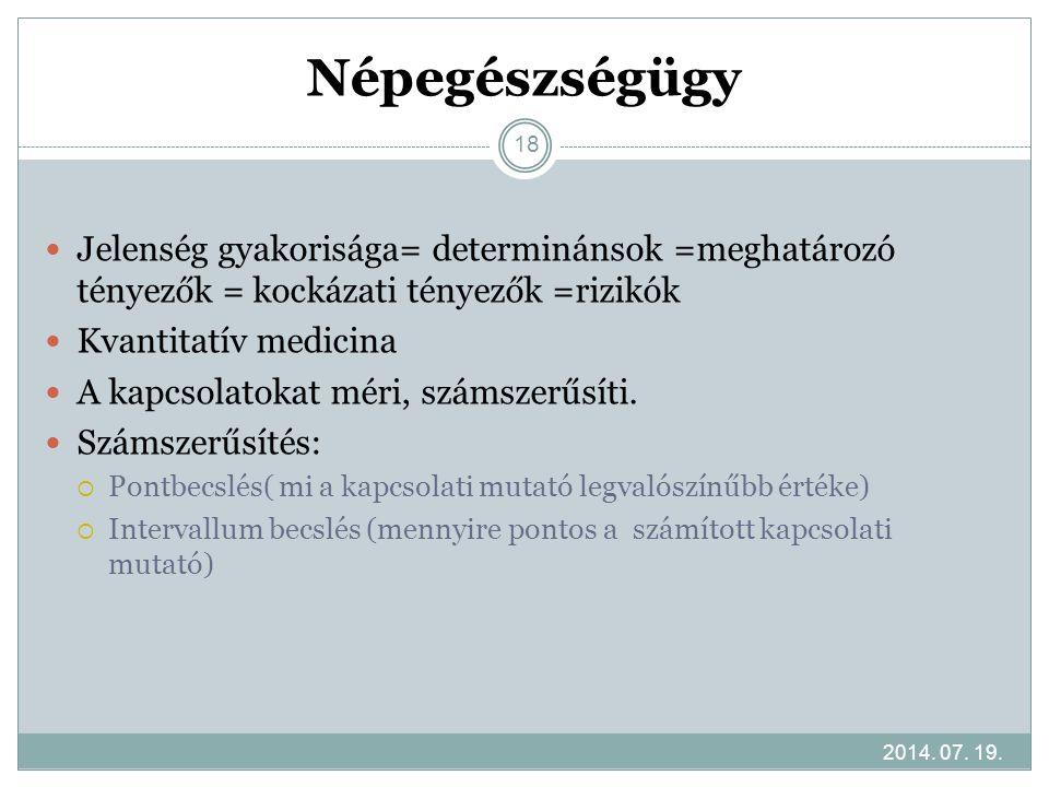 Népegészségügy 2014. 07. 19. 18 Jelenség gyakorisága= determinánsok =meghatározó tényezők = kockázati tényezők =rizikók Kvantitatív medicina A kapcsol