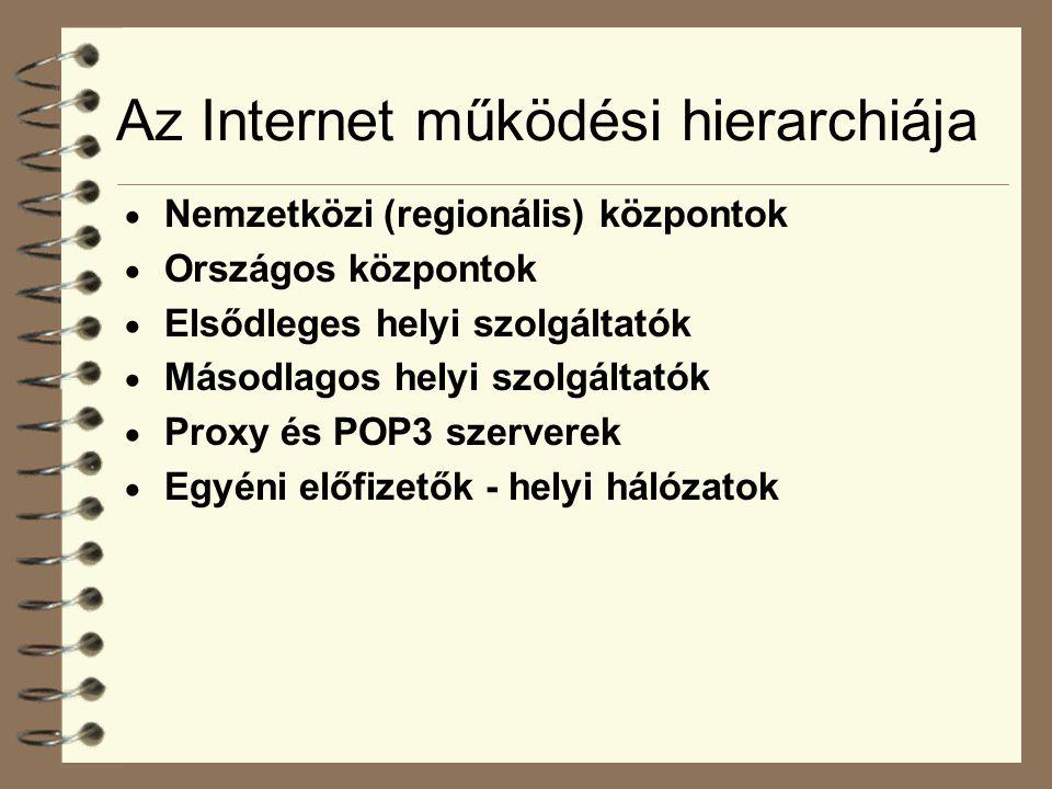 Az Internet működési hierarchiája  Nemzetközi (regionális) központok  Országos központok  Elsődleges helyi szolgáltatók  Másodlagos helyi szolgált