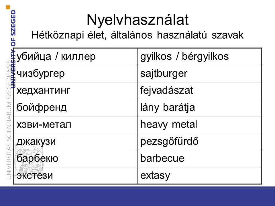Nyelvhasználat Hétköznapi élet, általános használatú szavak убийца / киллерgyilkos / bérgyilkos чизбургерsajtburger хедхантингfejvadászat бойфрендlány