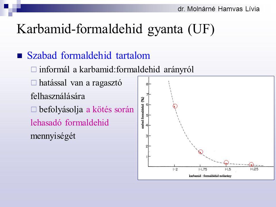 dr. Molnárné Hamvas Lívia Karbamid-formaldehid gyanta (UF) Szabad formaldehid tartalom  informál a karbamid:formaldehid arányról  hatással van a rag