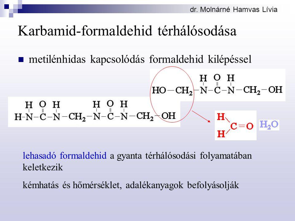dr. Molnárné Hamvas Lívia Karbamid-formaldehid térhálósodása metilénhidas kapcsolódás formaldehid kilépéssel lehasadó formaldehid a gyanta térhálósodá